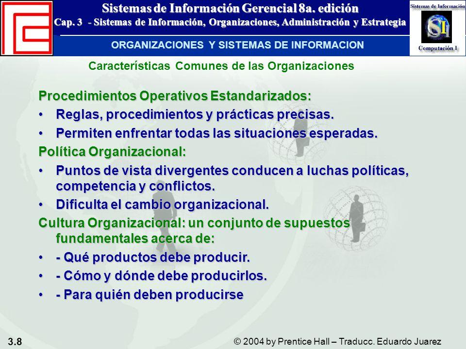 Procedimientos Operativos Estandarizados: