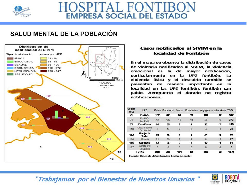 SALUD MENTAL DE LA POBLACIÓN