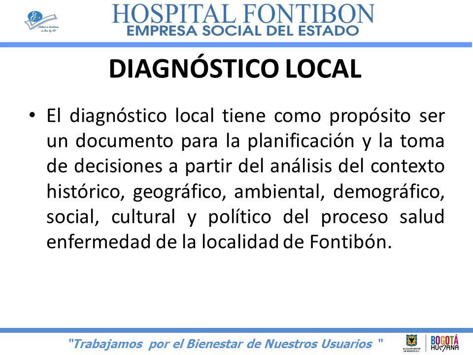 DIAGNÓSTICO LOCAL