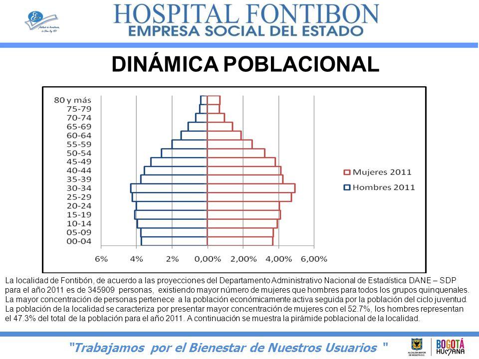 DINÁMICA POBLACIONAL La localidad de Fontibón, de acuerdo a las proyecciones del Departamento Administrativo Nacional de Estadística DANE – SDP.