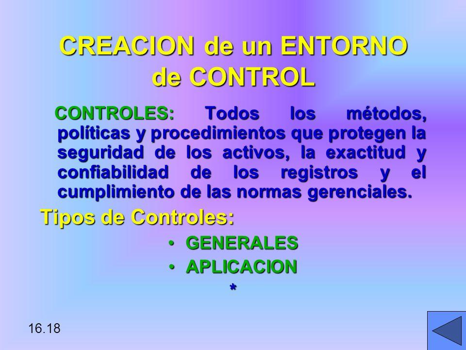 CREACION de un ENTORNO de CONTROL