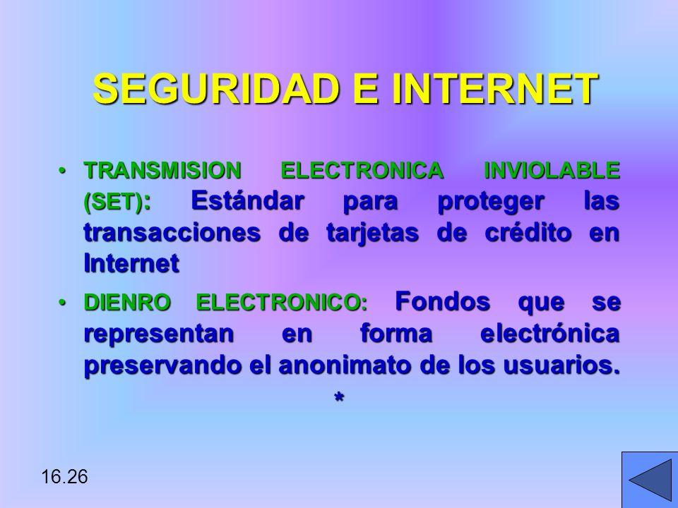 SEGURIDAD E INTERNET TRANSMISION ELECTRONICA INVIOLABLE (SET): Estándar para proteger las transacciones de tarjetas de crédito en Internet.