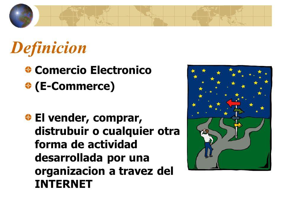 Definicion Comercio Electronico (E-Commerce)