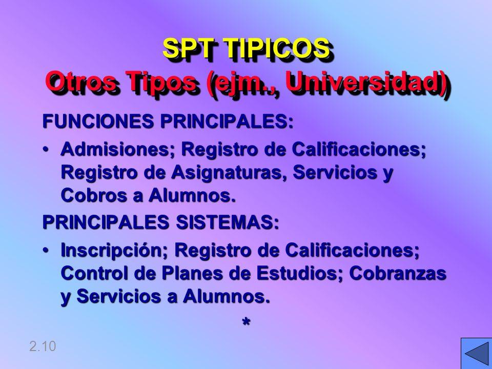 SPT TIPICOS Otros Tipos (ejm., Universidad)