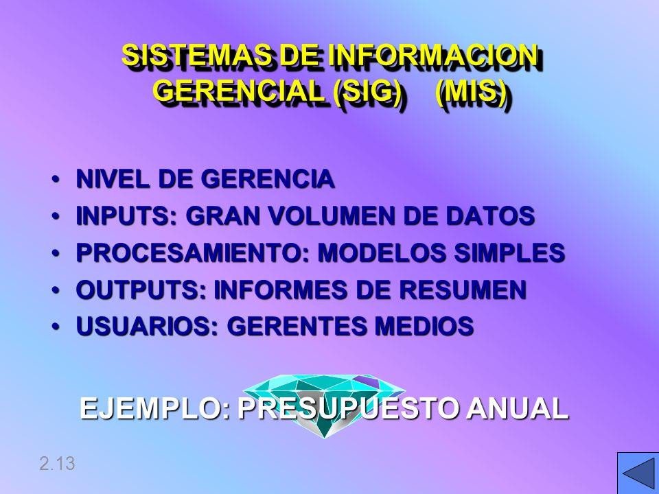 SISTEMAS DE INFORMACION GERENCIAL (SIG) (MIS)