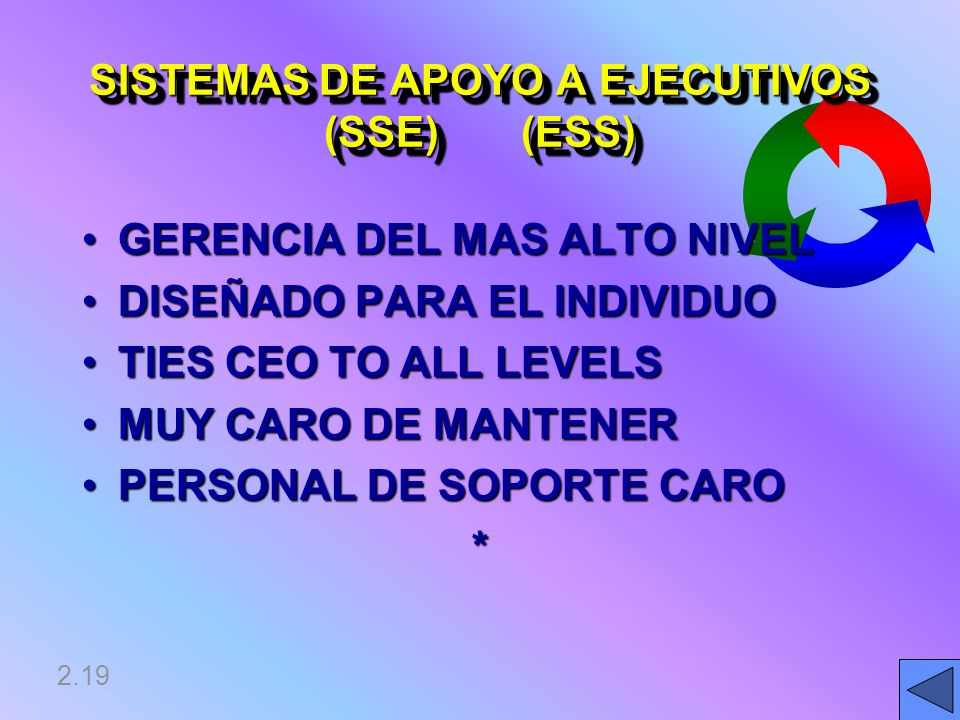 SISTEMAS DE APOYO A EJECUTIVOS (SSE) (ESS)