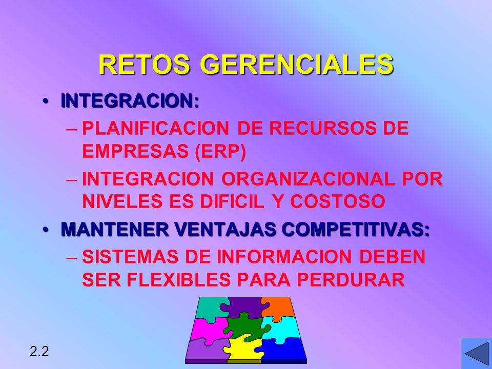 RETOS GERENCIALES * INTEGRACION: