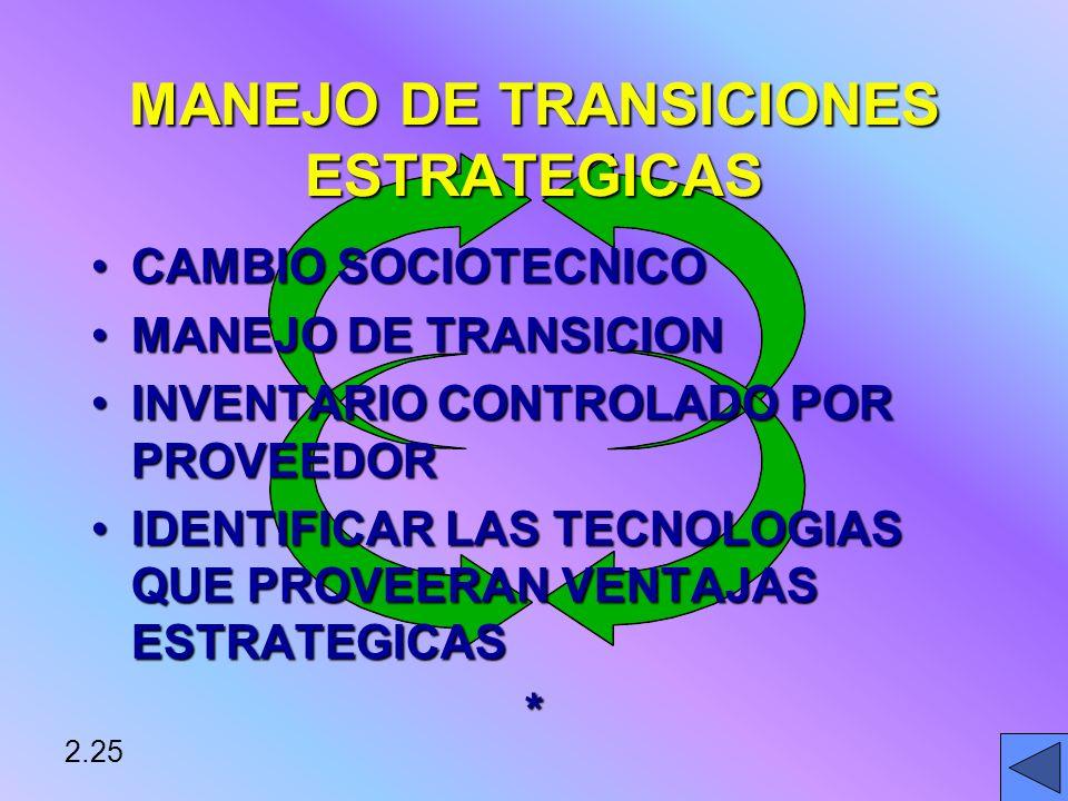 MANEJO DE TRANSICIONES ESTRATEGICAS