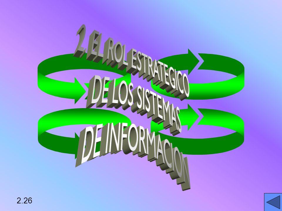 2. EL ROL ESTRATEGICO DE LOS SISTEMAS DE INFORMACION 2.26