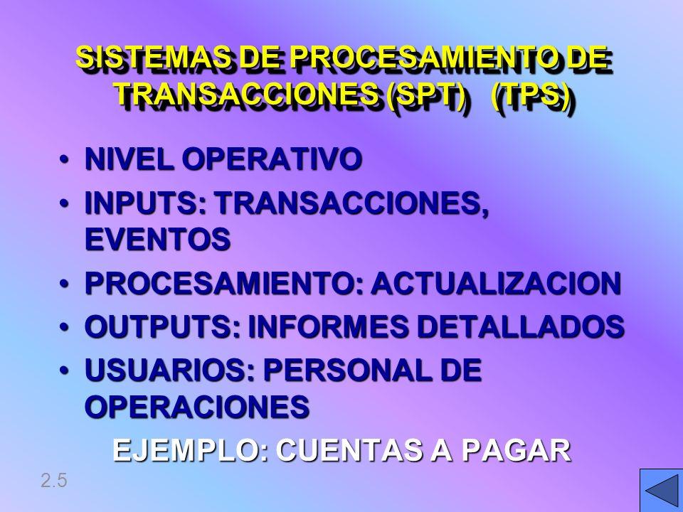 SISTEMAS DE PROCESAMIENTO DE TRANSACCIONES (SPT) (TPS)