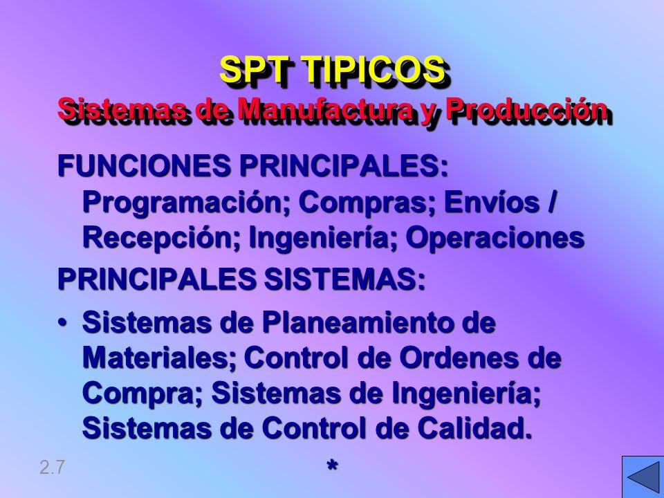 SPT TIPICOS Sistemas de Manufactura y Producción