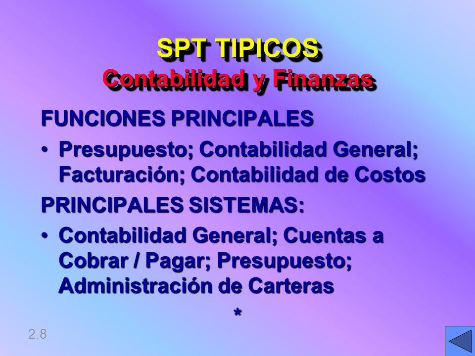 SPT TIPICOS Contabilidad y Finanzas