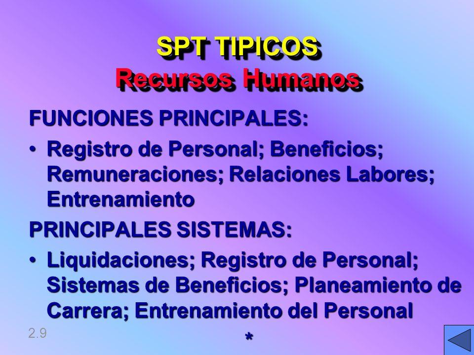 SPT TIPICOS Recursos Humanos
