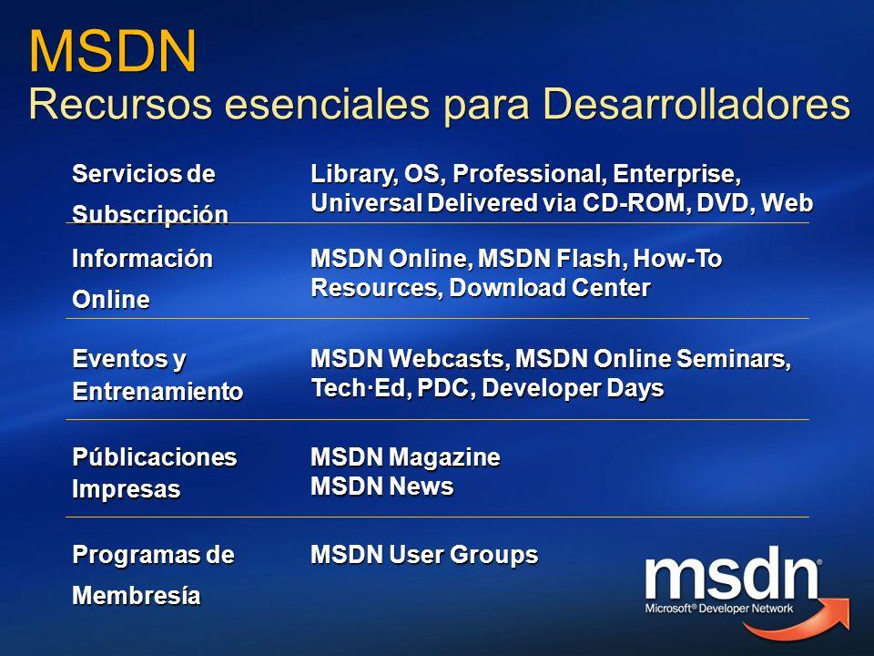 MSDN Recursos esenciales para Desarrolladores
