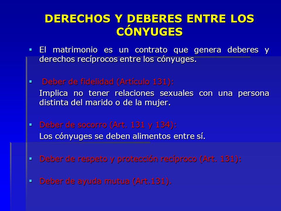 DERECHOS Y DEBERES ENTRE LOS CÓNYUGES