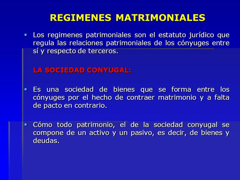 REGIMENES MATRIMONIALES