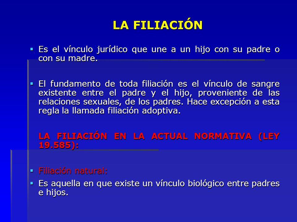 LA FILIACIÓN Es el vínculo jurídico que une a un hijo con su padre o con su madre.