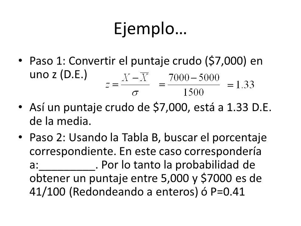 Ejemplo… Paso 1: Convertir el puntaje crudo ($7,000) en uno z (D.E.)