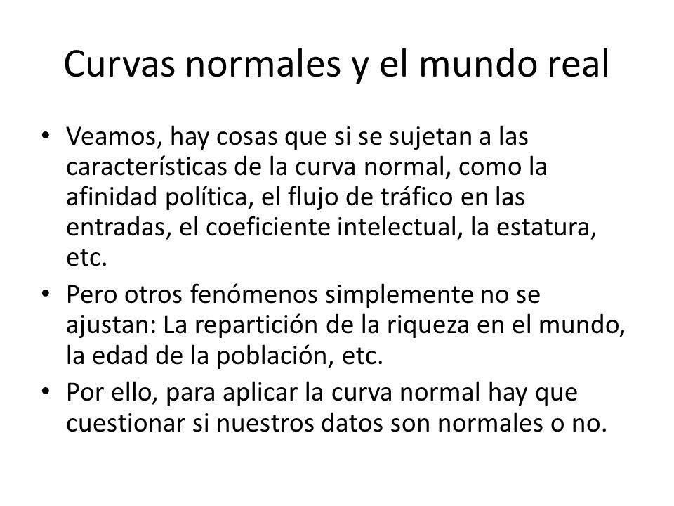 Curvas normales y el mundo real