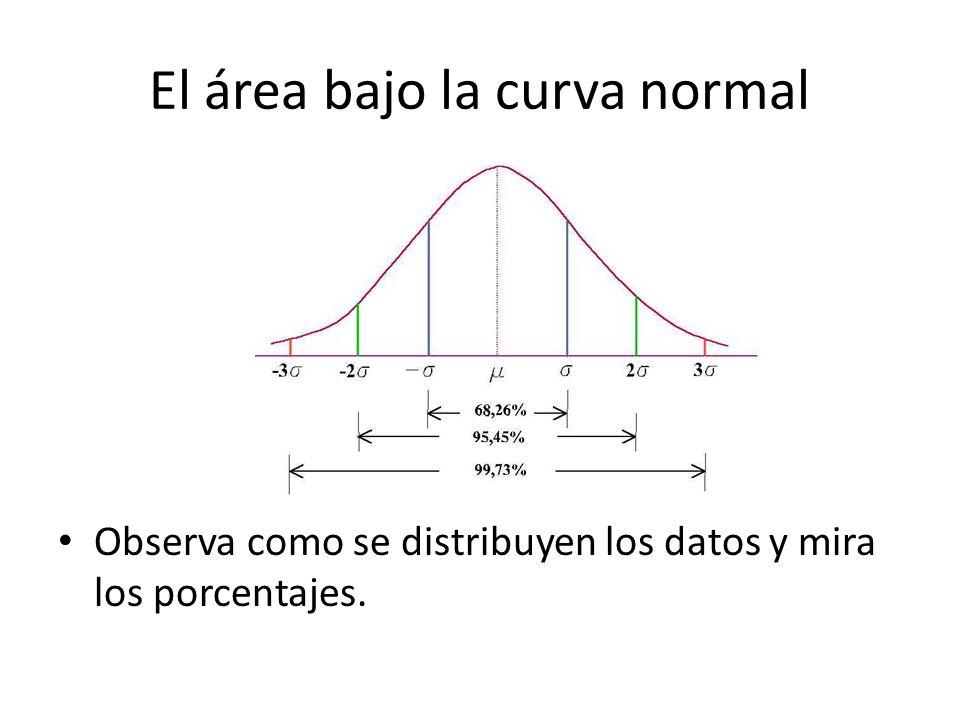 El área bajo la curva normal