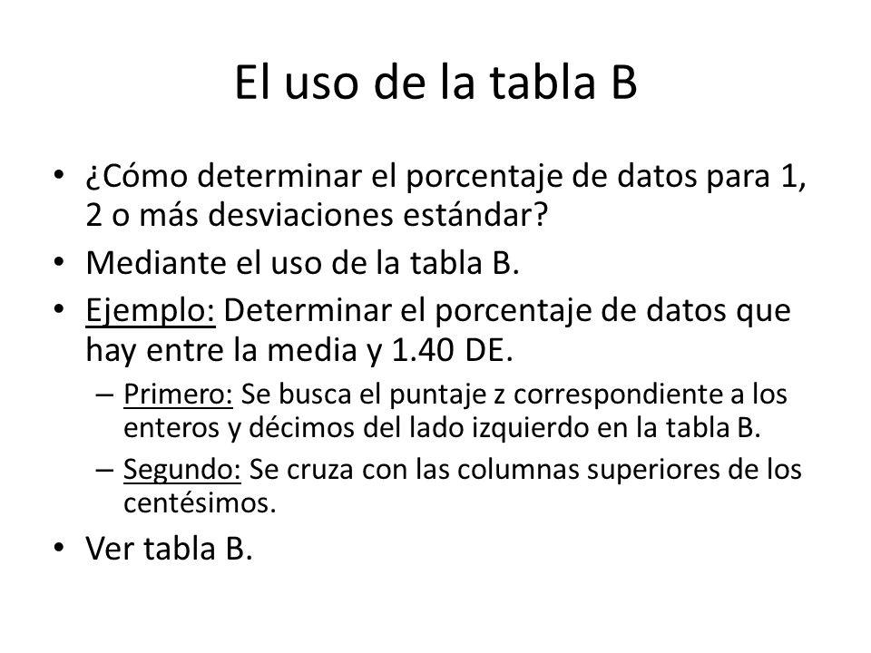El uso de la tabla B ¿Cómo determinar el porcentaje de datos para 1, 2 o más desviaciones estándar