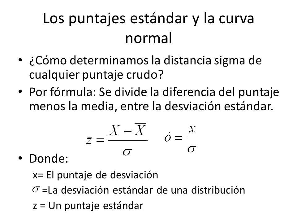 Los puntajes estándar y la curva normal