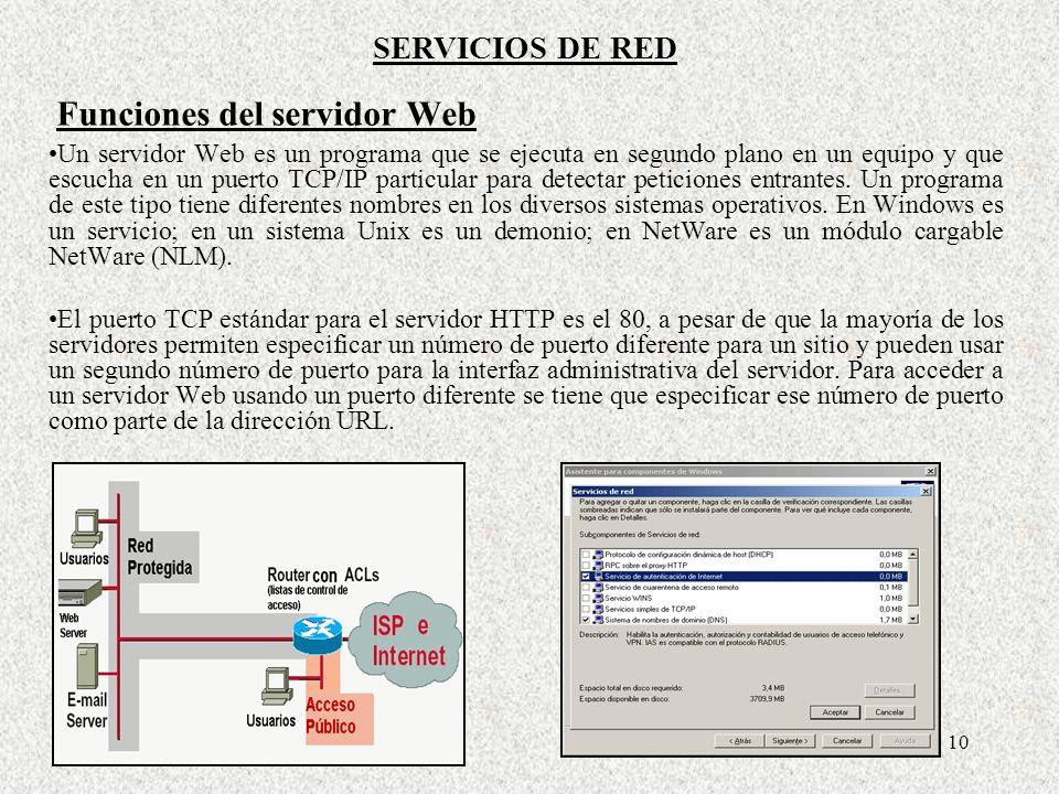 Funciones del servidor Web