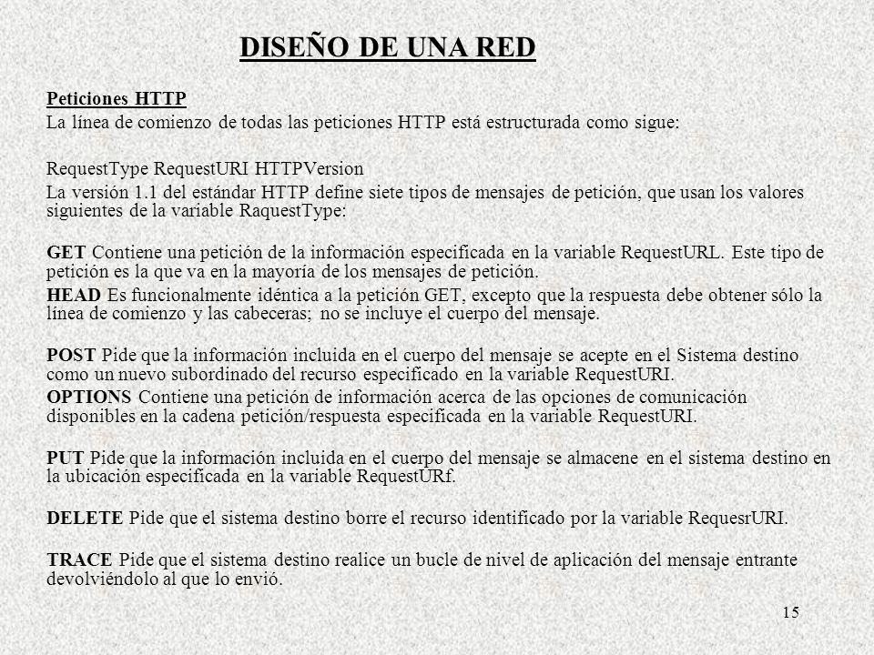 DISEÑO DE UNA RED Peticiones HTTP