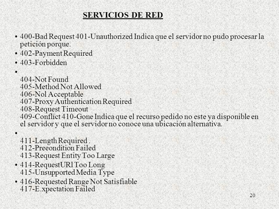 SERVICIOS DE RED 400-Bad Request 401-Unauthorized Indica que el servidor no pudo procesar la petición porque.