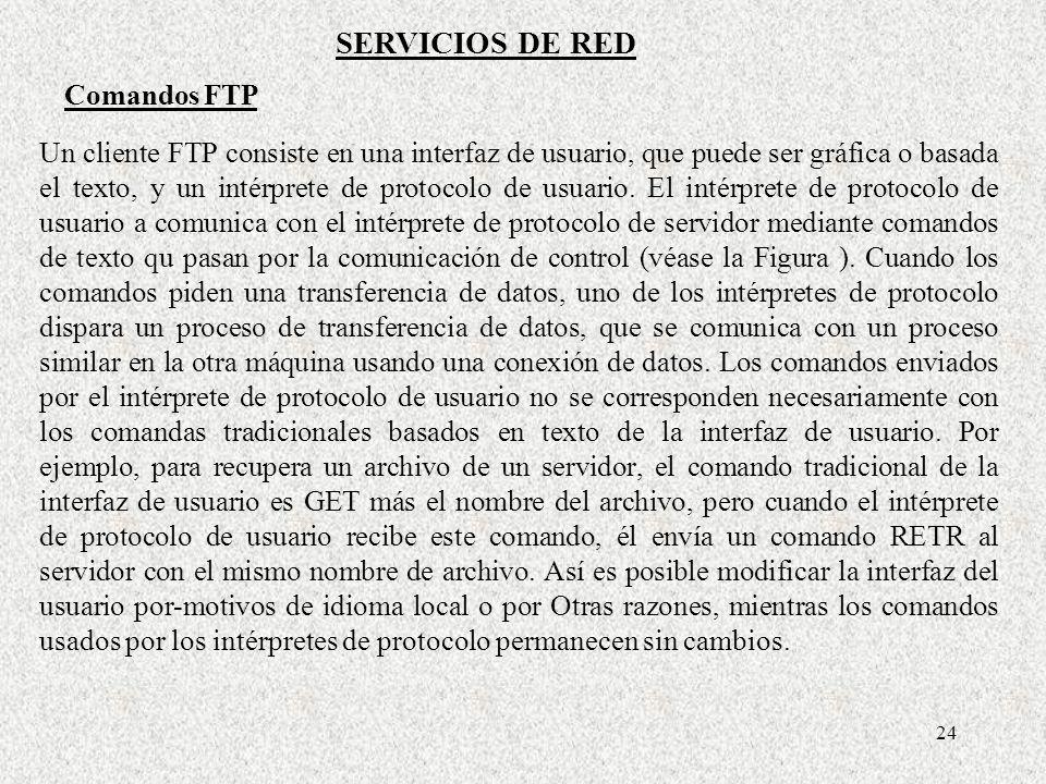SERVICIOS DE RED Comandos FTP