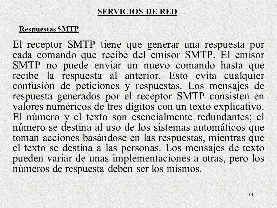 SERVICIOS DE RED Respuestas SMTP.
