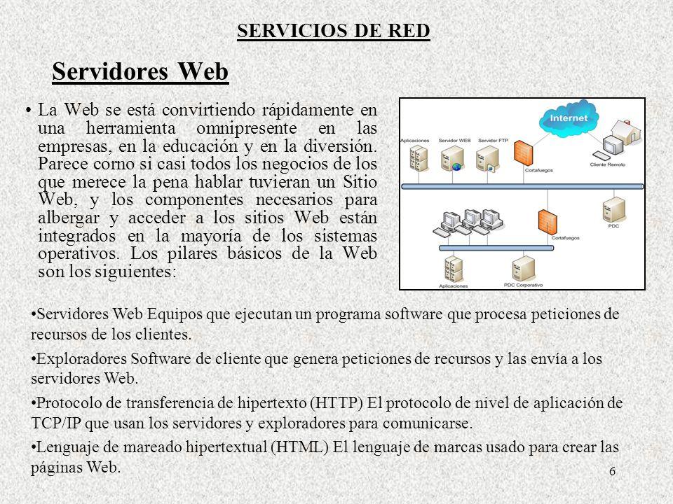 Servidores Web SERVICIOS DE RED
