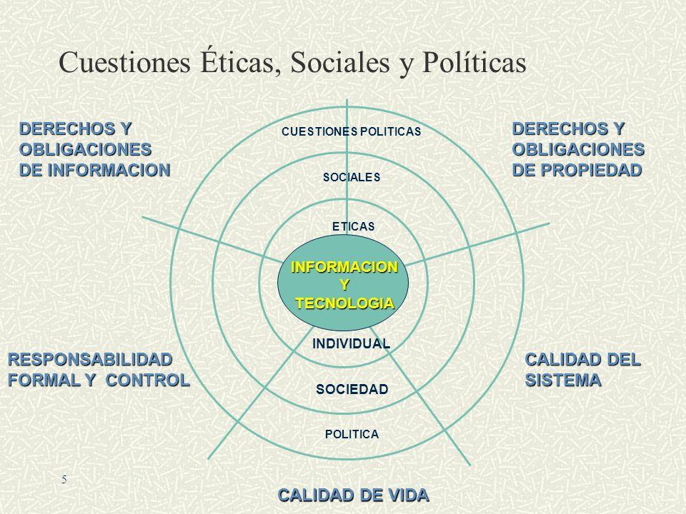 Cuestiones Éticas, Sociales y Políticas