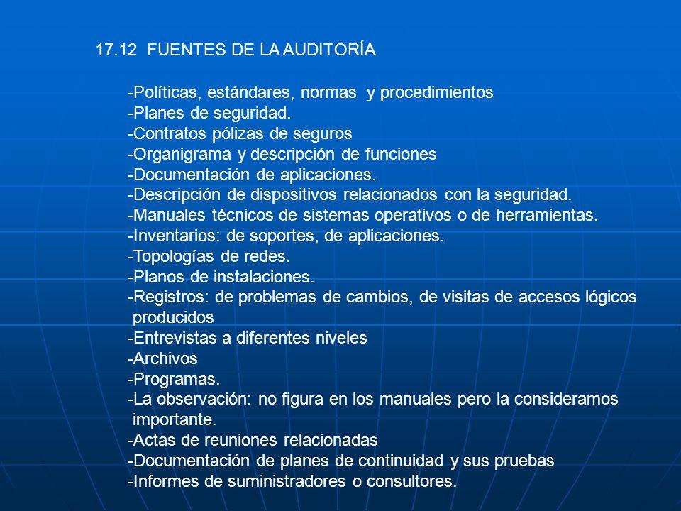 17.12 FUENTES DE LA AUDITORÍA