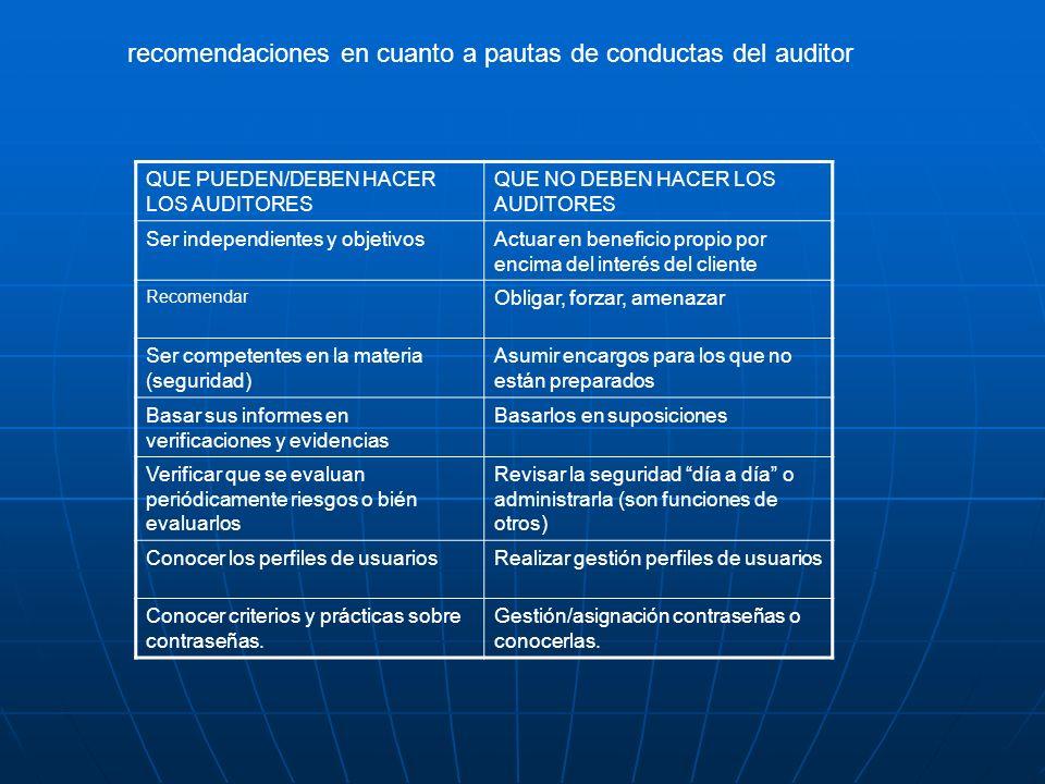 recomendaciones en cuanto a pautas de conductas del auditor