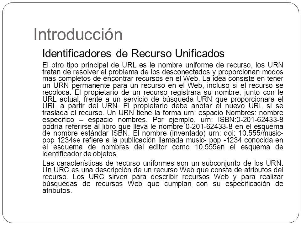 Introducción Identificadores de Recurso Unificados