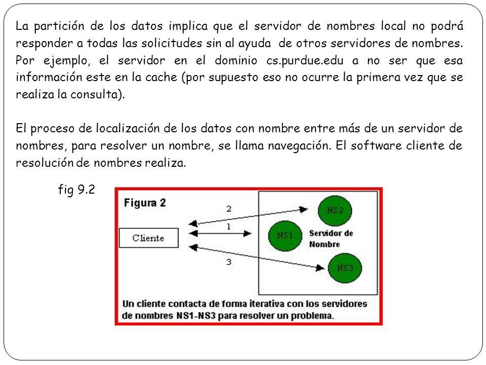 La partición de los datos implica que el servidor de nombres local no podrá responder a todas las solicitudes sin al ayuda de otros servidores de nombres. Por ejemplo, el servidor en el dominio cs.purdue.edu a no ser que esa información este en la cache (por supuesto eso no ocurre la primera vez que se realiza la consulta).