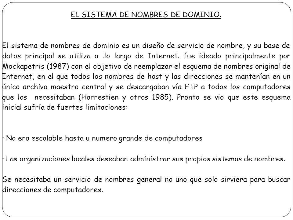 EL SISTEMA DE NOMBRES DE DOMINIO.
