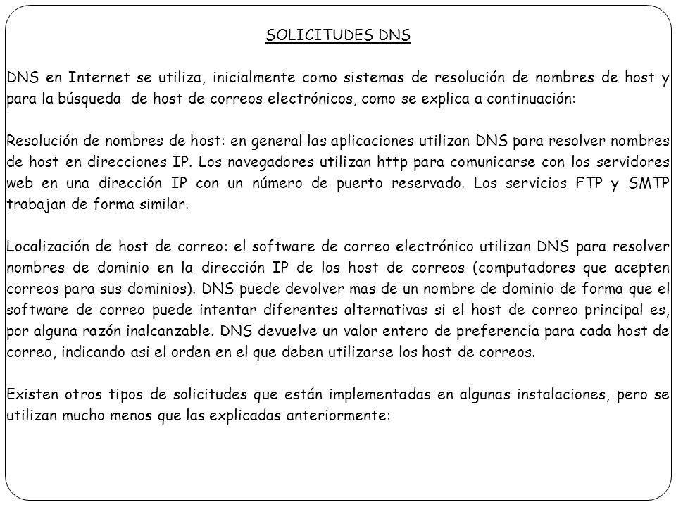 SOLICITUDES DNS