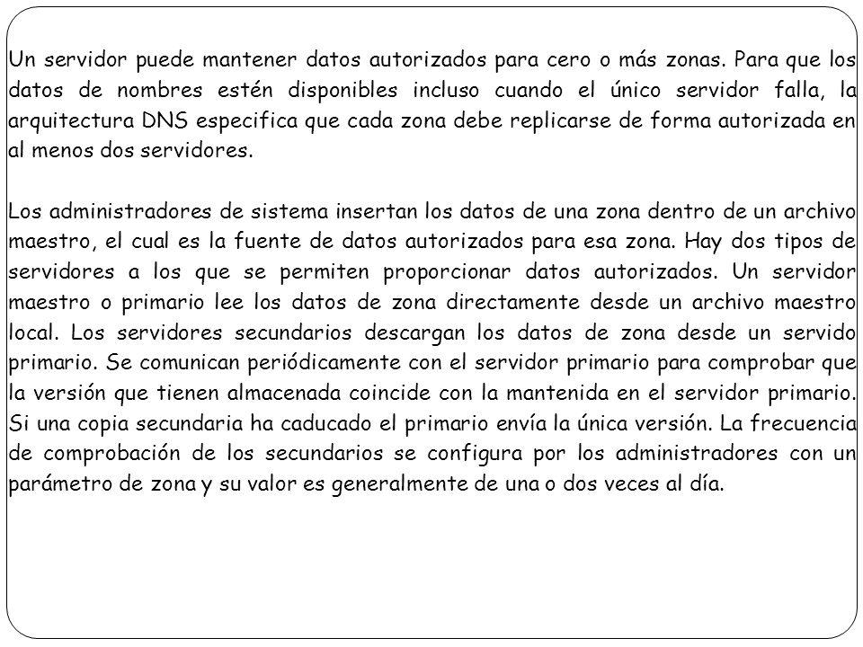 Un servidor puede mantener datos autorizados para cero o más zonas