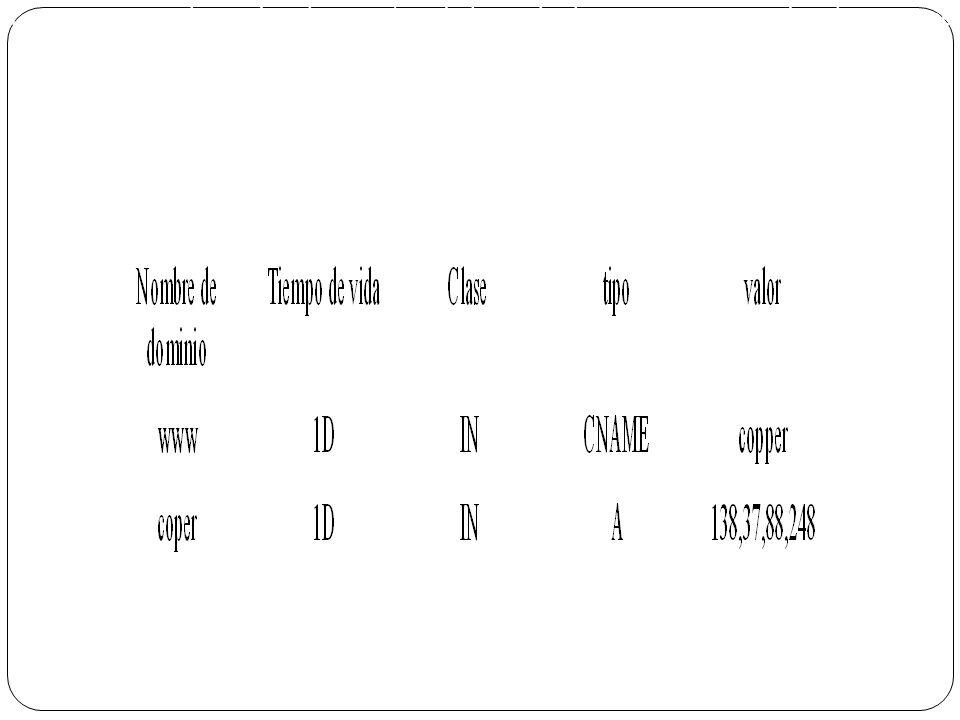 Los registros adicionales de tipo A en la base de datos proporcionan las direcciones IP de los dos servidores de nombres dns0 y dns1. las direcciones IP de lso host de correo y del tercer servidor de nombres se proporcionan en las bases de datos correspondientes en sus dominios.