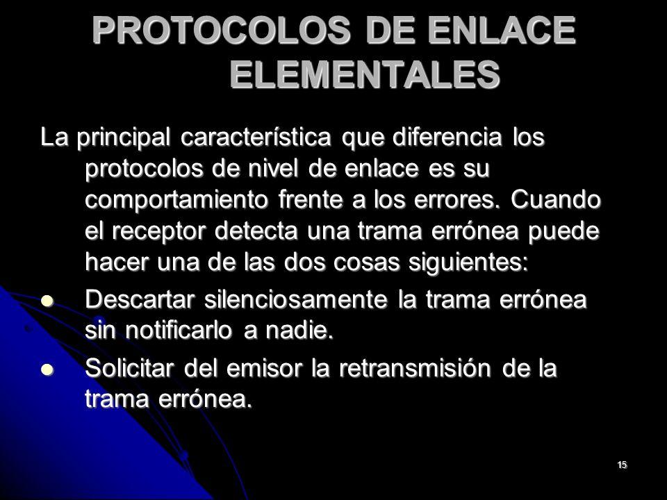 PROTOCOLOS DE ENLACE ELEMENTALES