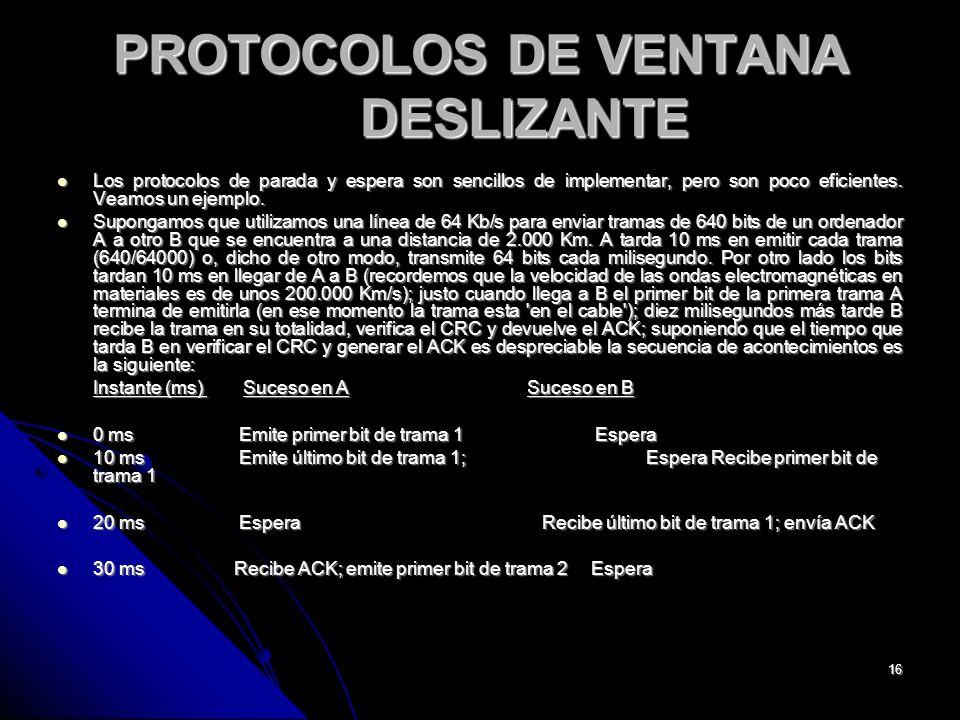 PROTOCOLOS DE VENTANA DESLIZANTE