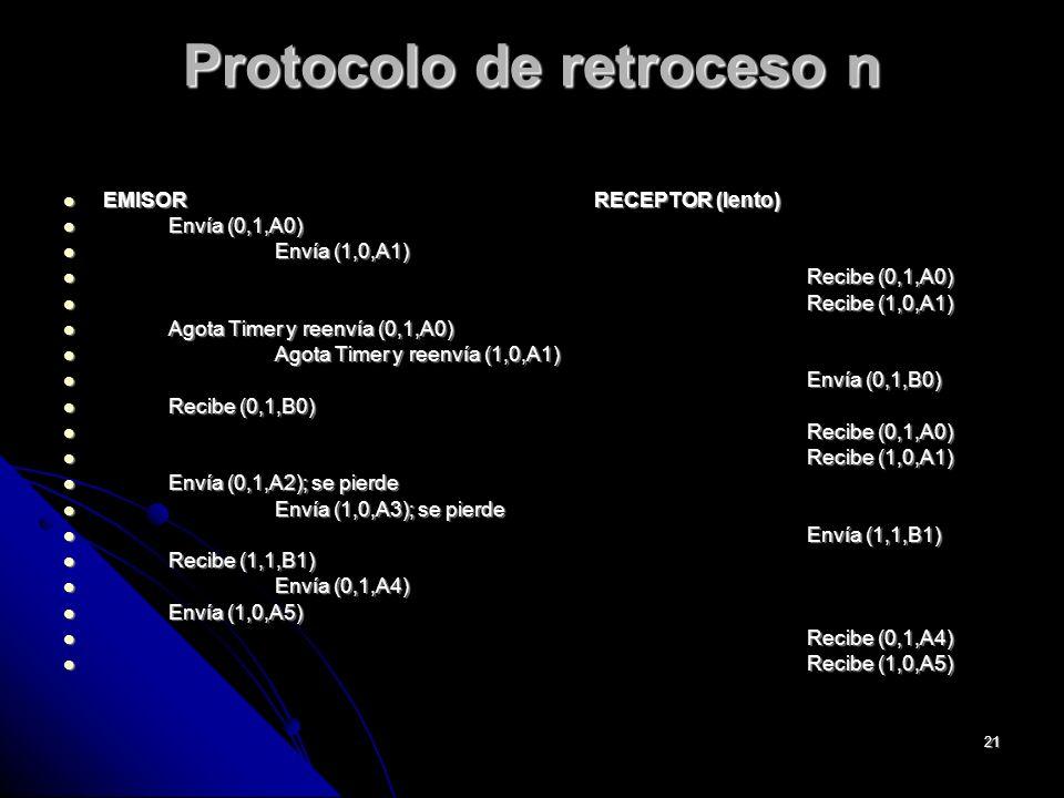 Protocolo de retroceso n