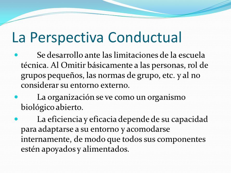 La Perspectiva Conductual