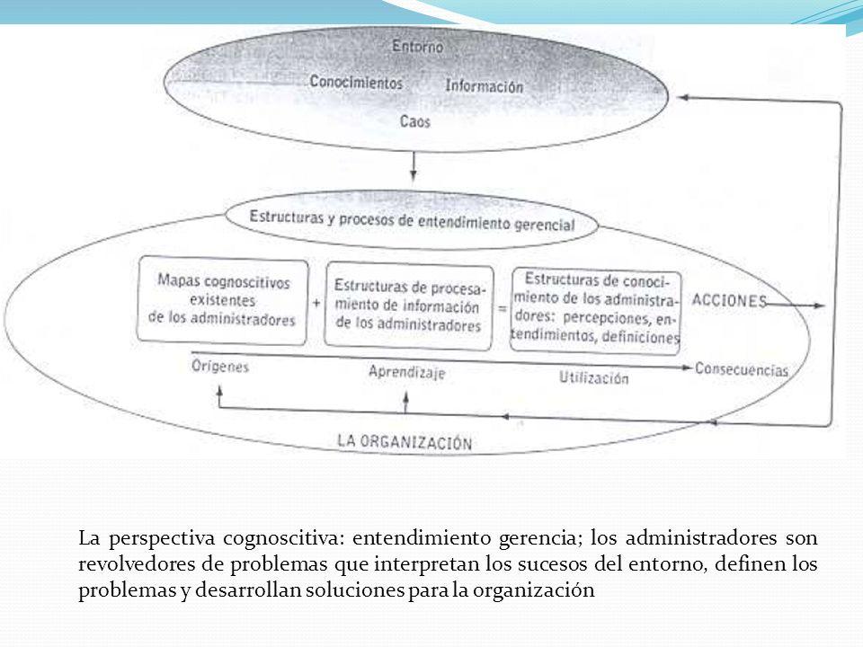 La perspectiva cognoscitiva: entendimiento gerencia; los administradores son revolvedores de problemas que interpretan los sucesos del entorno, definen los problemas y desarrollan soluciones para la organización