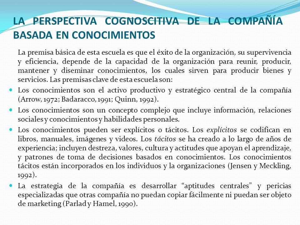 LA PERSPECTIVA COGNOSCITIVA DE LA COMPAÑÍA BASADA EN CONOCIMIENTOS