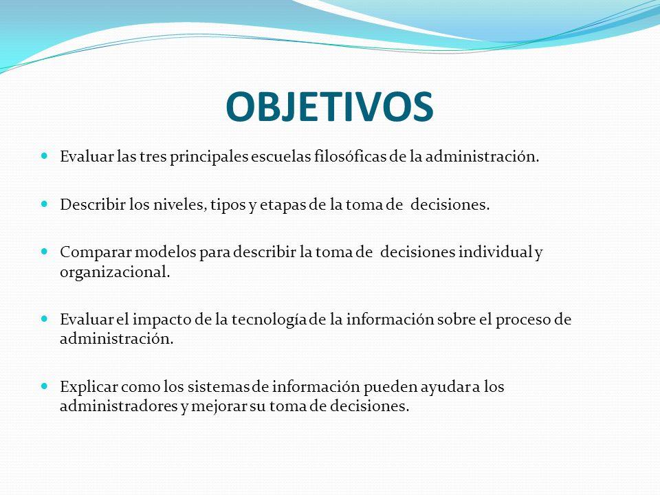 OBJETIVOS Evaluar las tres principales escuelas filosóficas de la administración. Describir los niveles, tipos y etapas de la toma de decisiones.