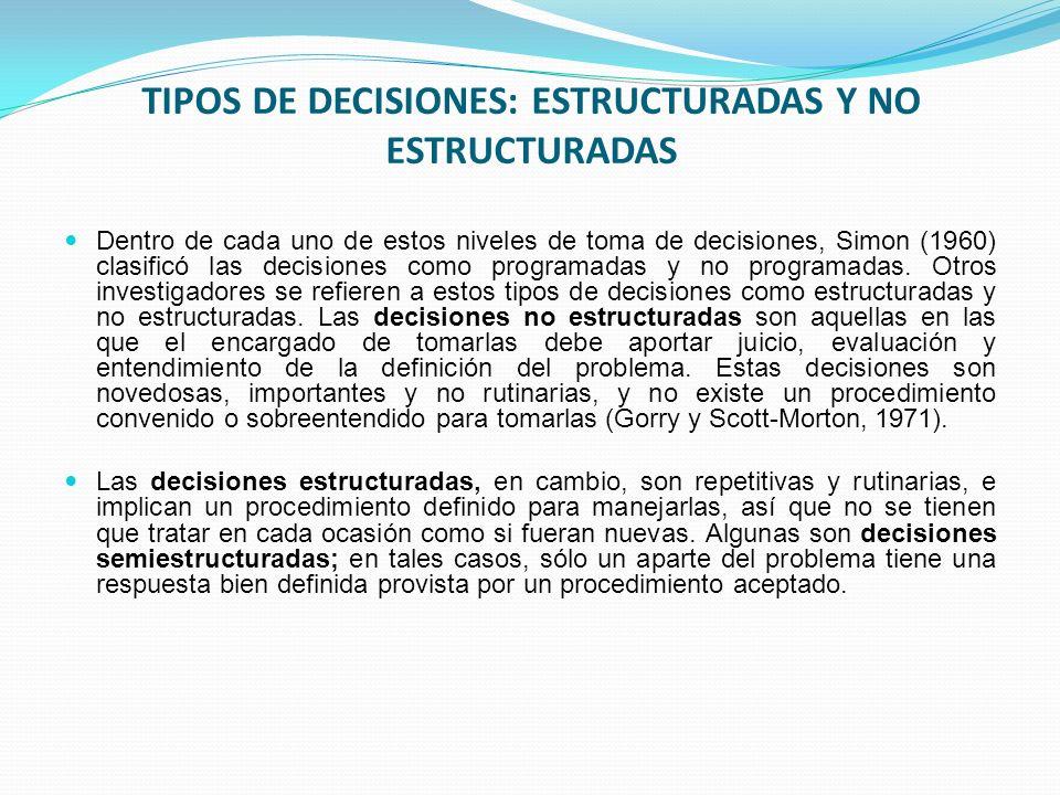TIPOS DE DECISIONES: ESTRUCTURADAS Y NO ESTRUCTURADAS