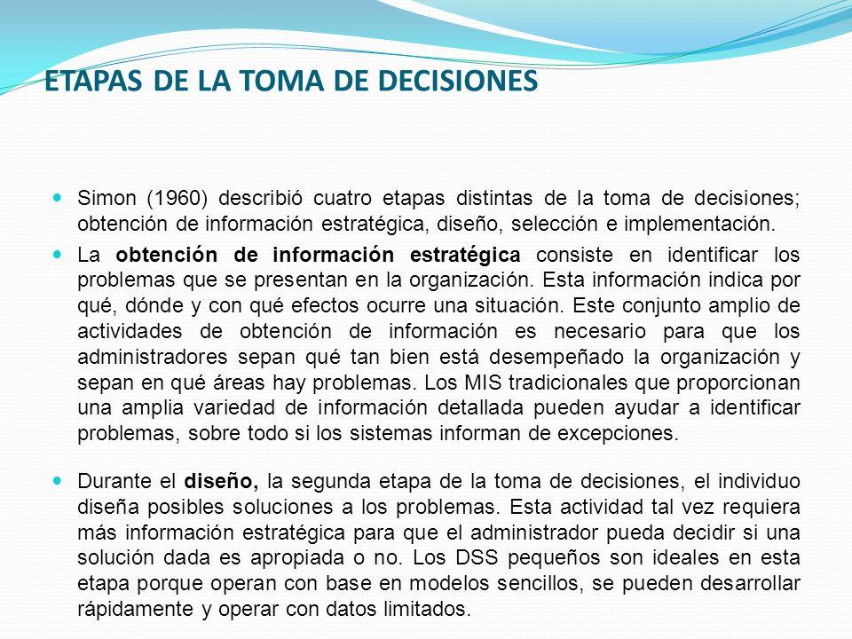 ETAPAS DE LA TOMA DE DECISIONES